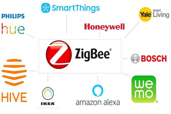 công nghệ Zigbee
