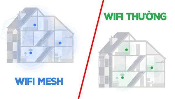 So sánh Wifi Mesh và Wifi thường