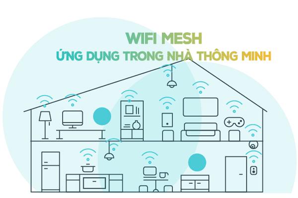 Wifi Mesh là gì